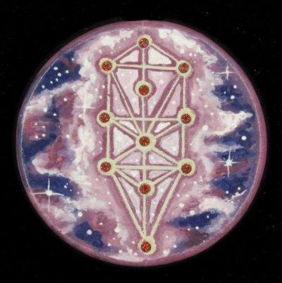 Lebensbaum-Symbol aus der Kabbala